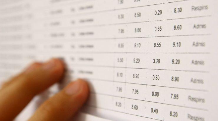 BAC 2020 | S-au afișat rezultatele finale la sesiunea de toamnă. Promovabilitate extrem de scăzută