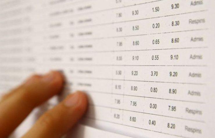 Rezultate finale   Șapte elevi au obținut media 10 la Evaluarea Națională