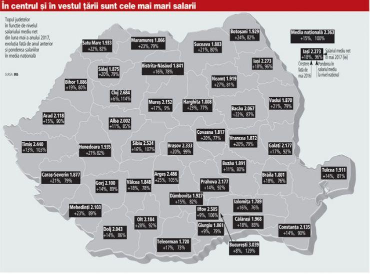 Sătmărenii câștigă cele mai mari salarii din Nord Vest-ul țării